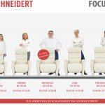 Für jede Körpergröße die richtige Sesselgröße